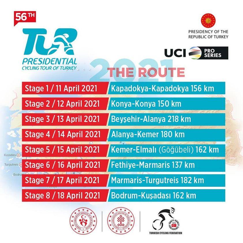 56. Cumhurbaşkanlığı Türkiye Bisiklet Turu'nda hazırlıklar tamamlandı.